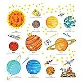 DECOWALL DS-8018 Le Système Solaire Autocollants Muraux Mural Stickers Chambre Enfants Bébé Garderie Salon (Petit) (Ver anglais)