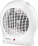 ECG TV 30 White Radiateur soufflant Blanc