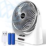 OCOOPA Ventilateur de table silencieux - USB avec batterie rechargeable de 4000 mAh - Lumière LED mobile - 3 niveaux - Fan personnel parfait-pour Maison, Table, Bureau(Argent)