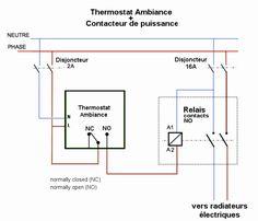 ▷ Compilation de chauffage electrique et rt 2012 à acheter en ligne -【2021】
